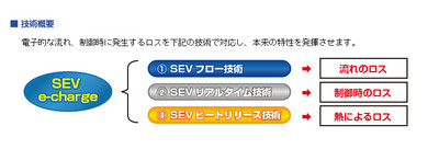Secimages_02_2